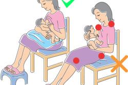 Правильное и неправильное положение мамы при кормлении ребёнка грудью