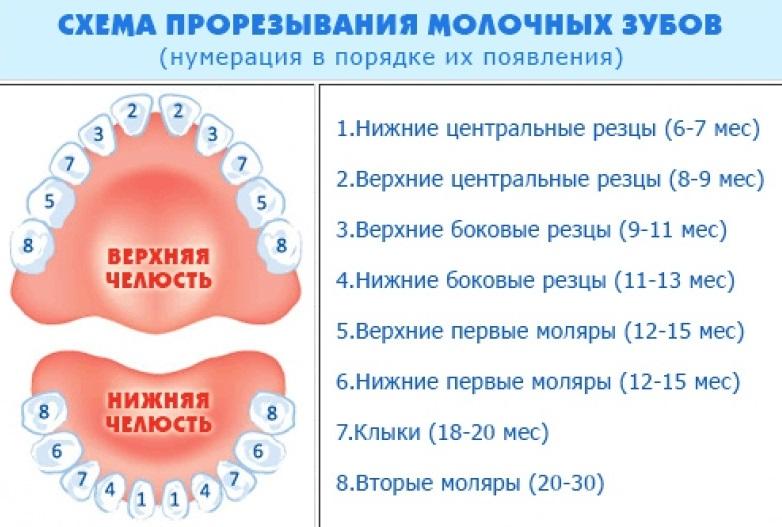 Угревая сыпь (прыщи лечение, причины угрей на лице и спине)