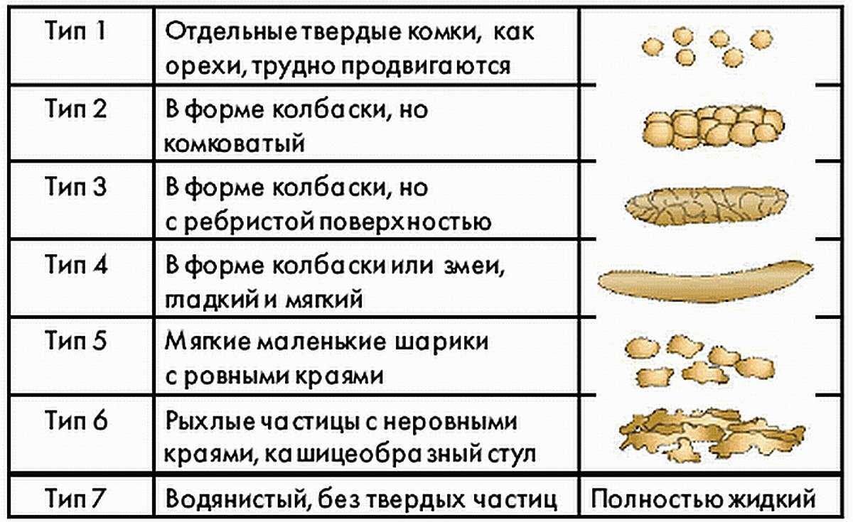 Из чего сделана крошка картошка